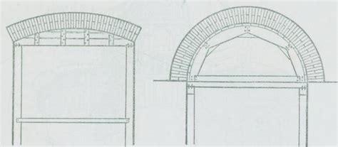 Archi In Muratura Per Interni by Costruzione Archi In Muratura Interni O Esterni Armature