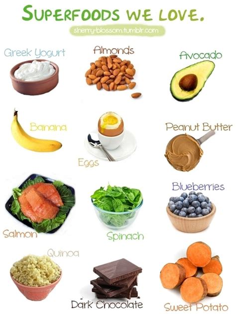 What Exactly Are Superfoods by Here S To Your Health Superfoods Nutrition