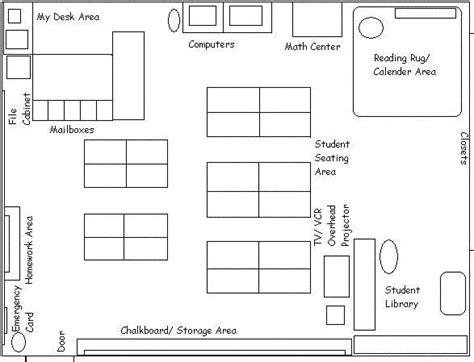 classroom layout management exle first grade classrooms classroom management plan