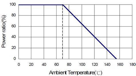 viking resistors distributors viking resistors distributors 28 images viking precision resistor resistor china