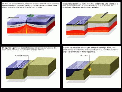 los terremotos como se origina marzo 2010 la tecla con caf 201