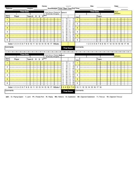 printable volleyball score cards nfhs volleyball scoresheet printable pdf download