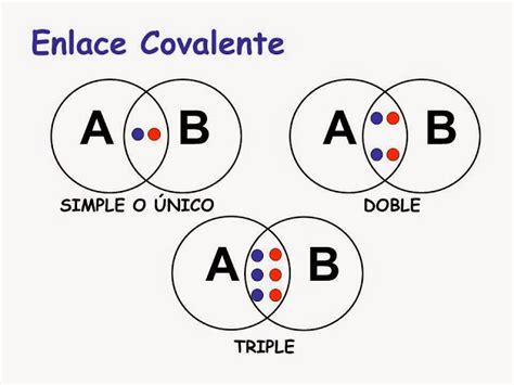 imagenes enlace html quimica enlace covalente