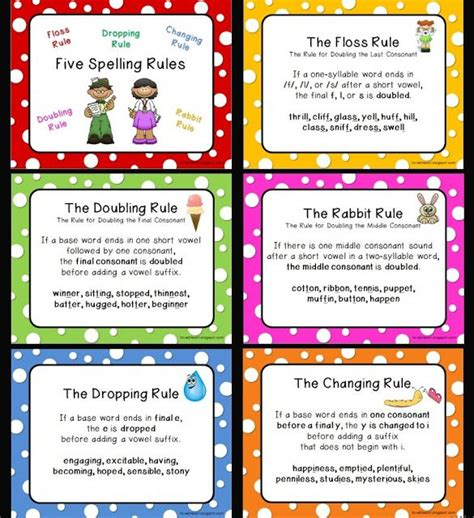 Spelling Out And About Looking by 25 Best Ideas About Spelling On Plural