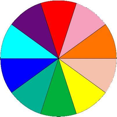 the color wheel real estate interior design color staging how to stage sell buy