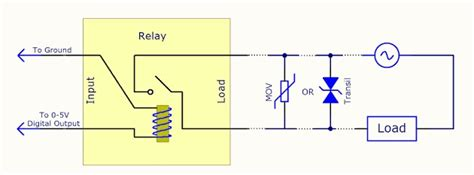 how to test bidirectional transil diode how to test transil diode 28 images smf9v0a 200w smd tvs diode buy smd tvs diode smf9v0a smd