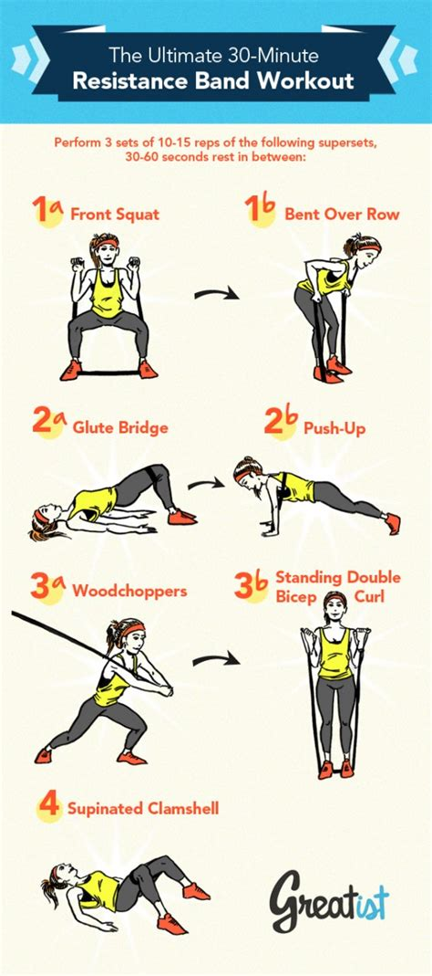 33 resistance band exercises you do anywhere greatistz
