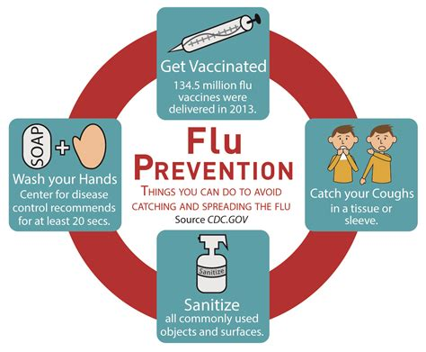 7 Tips On Preventing The Common Cold by Flu Now Considered An Epidemic By The Cdc Byu I Scroll