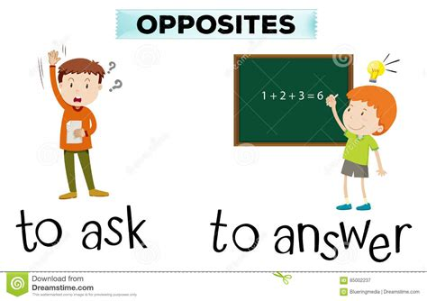 Ask Ken Get Answers 2 by Ask And Answer Clipart Clipartxtras