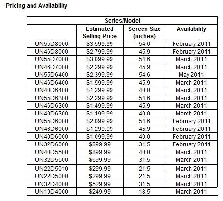 samsung announces availability, pricing for 2011 hdtvs