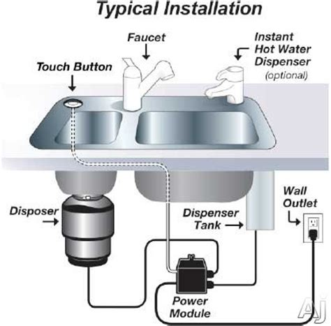 waste king 1032he disposer sink top switch with fiber optic