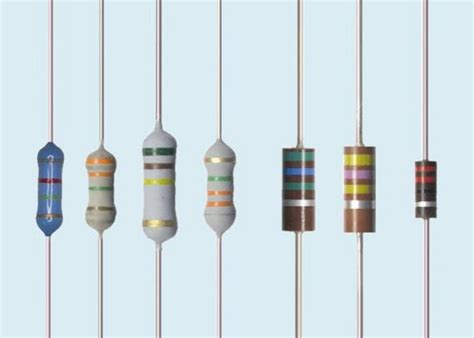 resistors various types working of resistors resistance unit symbol types colour coding uses