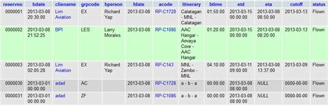 Mysql Join 3 Tables by Php Mysql Inner Join Three Tables To Use In Calendar