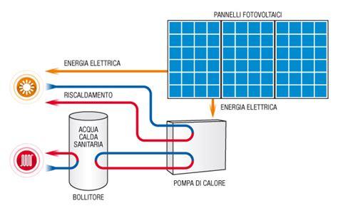 pompa di calore elettrica per riscaldamento a pavimento pompa di calore vantaggi idee green