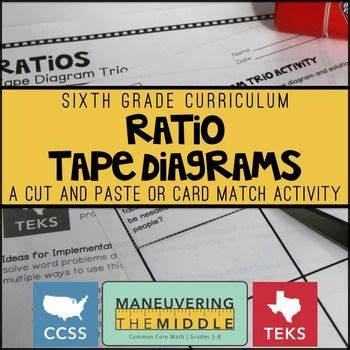 diagram 6th grade ratios 6th grade diagram triotape diagrams are specifically listed as a way for students