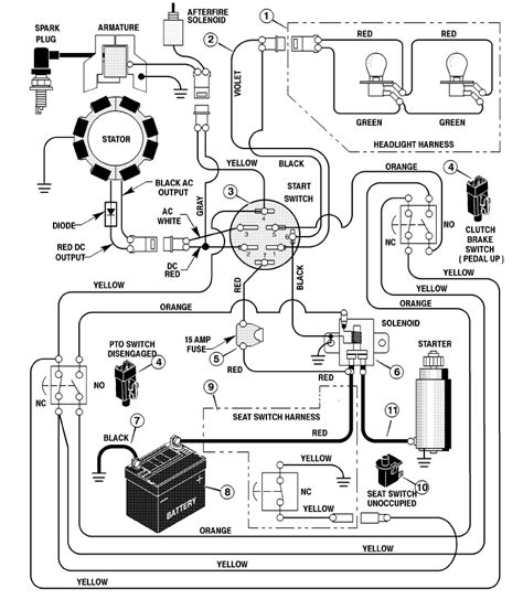 10 5 briggs stratton wiring diagram 10 free engine image