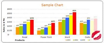 Bar Chart Excel Template excel templates