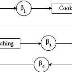 diagram bpmn przyklady digestive system block diagram image collections how to guide and refrence