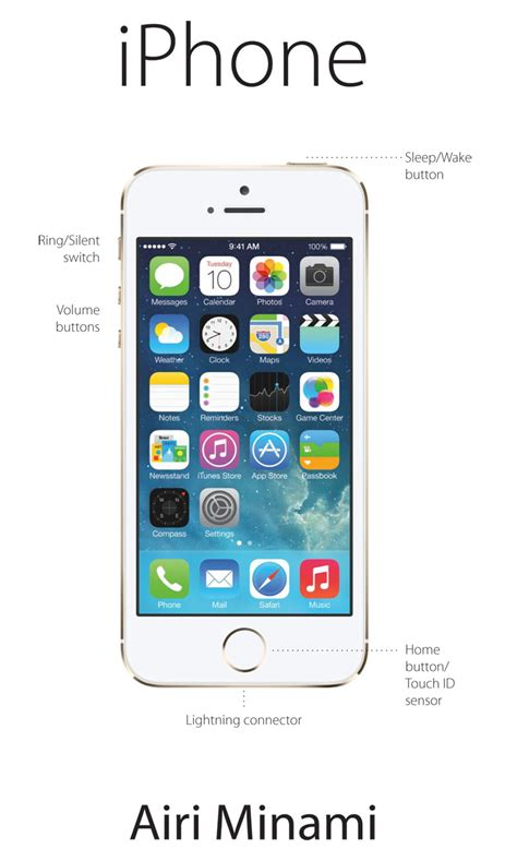 design apple iphone the history and impact of the iphone fidm graphic design