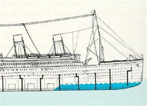 titanic diagram 104th anniversary of titanic sinking facts you may not