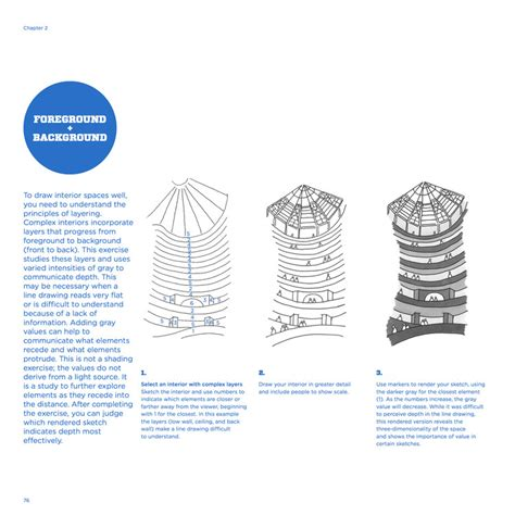 Architecture Design Media Publishing Ltd Sketching For Architecture Interior Design Archdaily