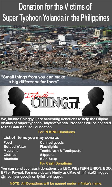 donation letter for typhoon victims announcement donations for the victims of typhoon yolanda in the philippines