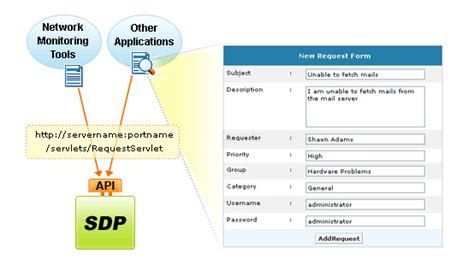 web based help desk web based help desk manageengine servicedesk plus