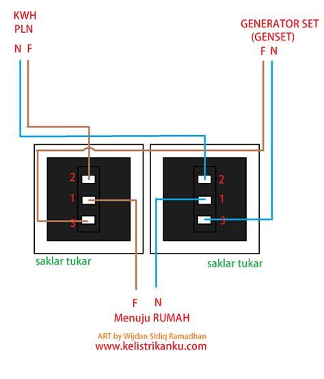 Saklar Tukar cara menggunakan genset sebagai pengganti listrik pln