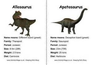 Flashcards To Print Dinosaur Printables For Children