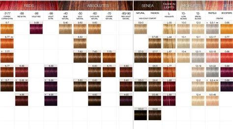 igora color igora royal color chart schwarzkopft color formulas
