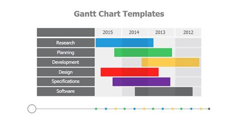 simple gantt chart template gantt charts powerpoint templates powerslides
