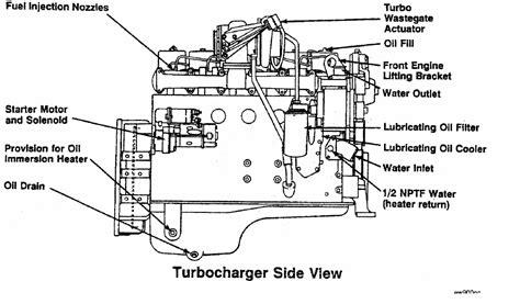 diesel engine parts diagram cummins diesel engine parts search engine at