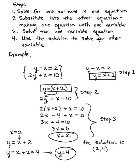 Solving Linear Systems By Substitution Worksheet by Solving Systems Substitution Method