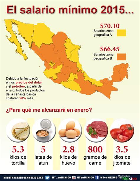 salario minimo 2016 aplicado a los trabajadores de nicaragua el salario m 237 nimo en 2015