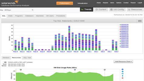 Monitor Untuk Server monitoring kinerja server teknik komputer dan jaringan