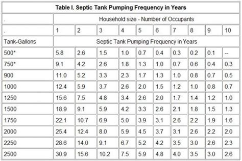 septic tank size for 3 bedroom home houseofaura com septic tank size for 3 bedroom house american modular home 2 210 sf