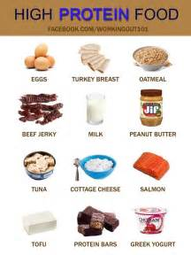 17 best ideas about high protein foods on high protein foods list protein list and