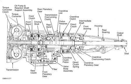 2001 dodge ram overdrive solenoid transmission problem 2001 dodge