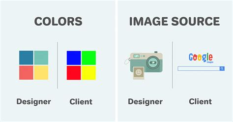 layout artist vs graphic designer 11 designer and client differences that explain why they