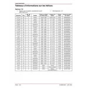 manuel mercury optimax 115hp 135hp 150hp 175hp