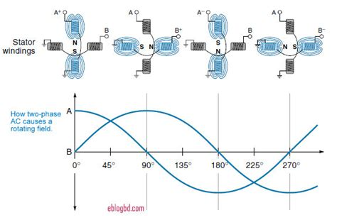 3 phase ac induction motor theory 28 images motor