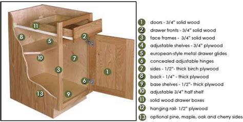basic cabinet door construction cabinet doors