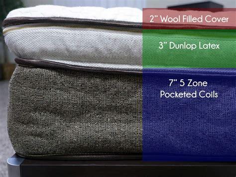 home design 5 zone memory foam reviews 100 home design 5 zone memory foam reviews top 10