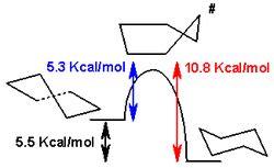 silla quimica organica conformaci 243 n del ciclohexano wikipedia la enciclopedia