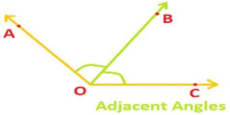 types of angles assignment point