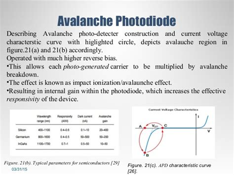 pin diode vs avalanche photodiode photodetectors