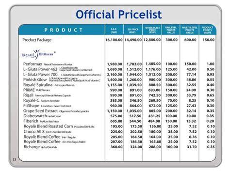 distributor price list template image gallery price list