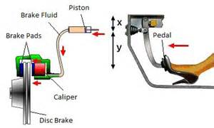 Hydraulic Service Brake System Service Brakes Quot Boyer Mill Repair Automotive Service And