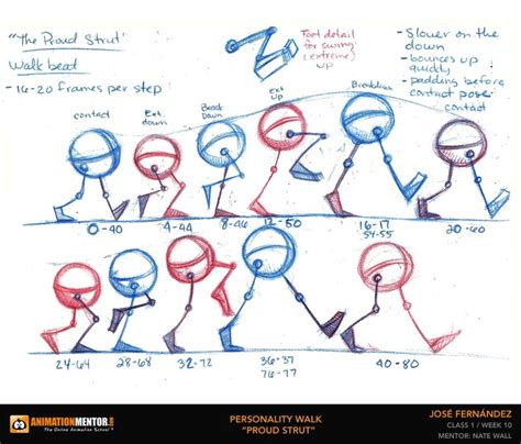 tutorial walking 12 best tutorial images on pinterest animation reference