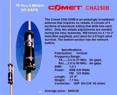 Jual Score 250 Ec comet cha250b review